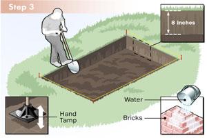 Barbecue Pit Diagram